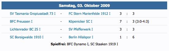 3. Spieltag - Ergebnisse